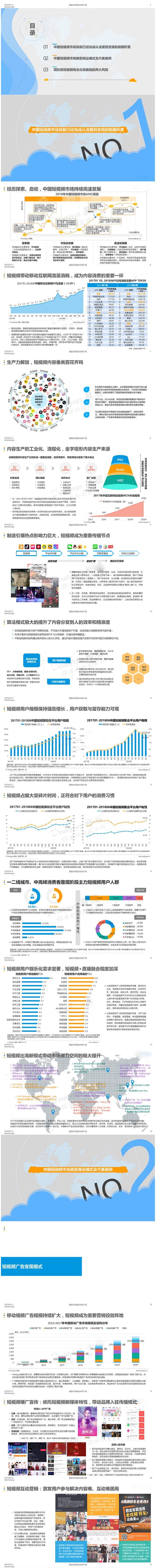 中国短视频市场2018商业化发展专题数据分析